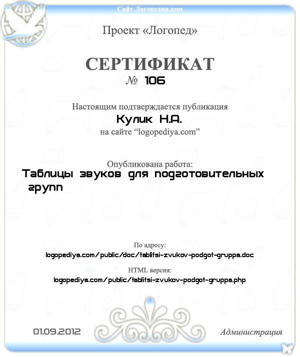 Сертификат выдан 01.09.2012 Кулик Н.А. за публикацию работы «Таблицы звуков для подготовительных    групп»